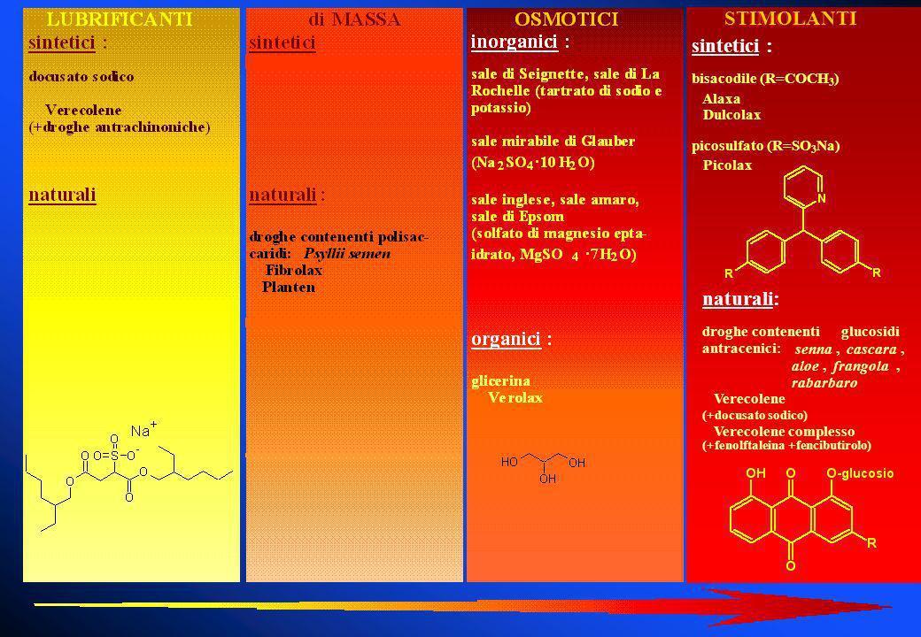 STIMOLANTI sintetici: bisacodile (R=COCH 3 ) Alaxa Dulcolax picosulfato (R=SO 3 Na) Picolax naturali: droghe contenentiglucosidi antracenici: senna, c