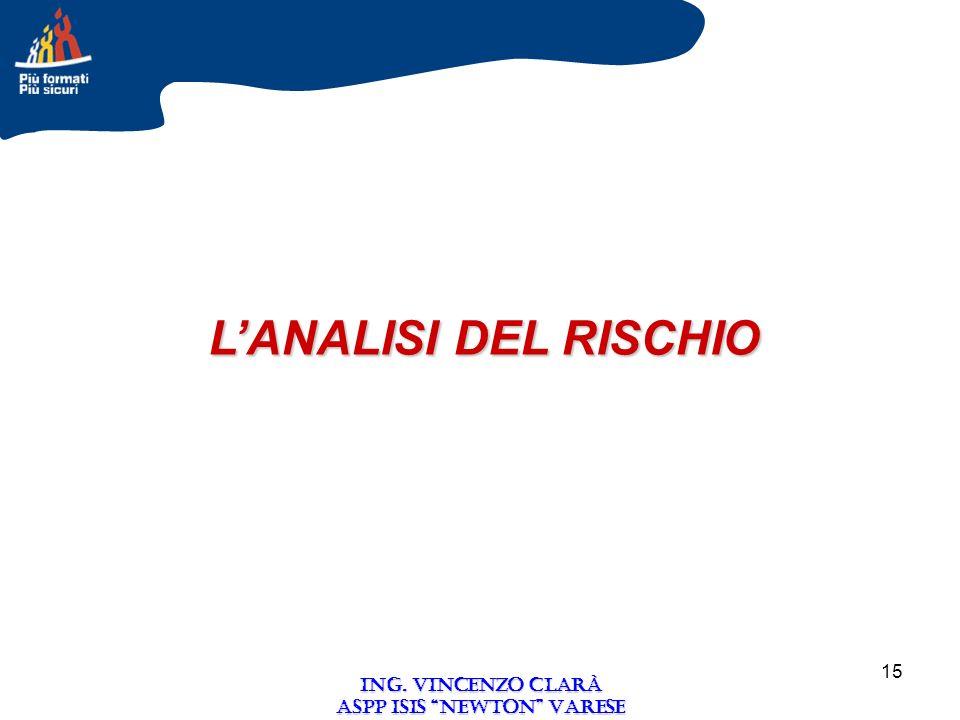 Ing. vincenzo clarà ASPP ISIS NEWTON VARESE 15 LANALISI DEL RISCHIO