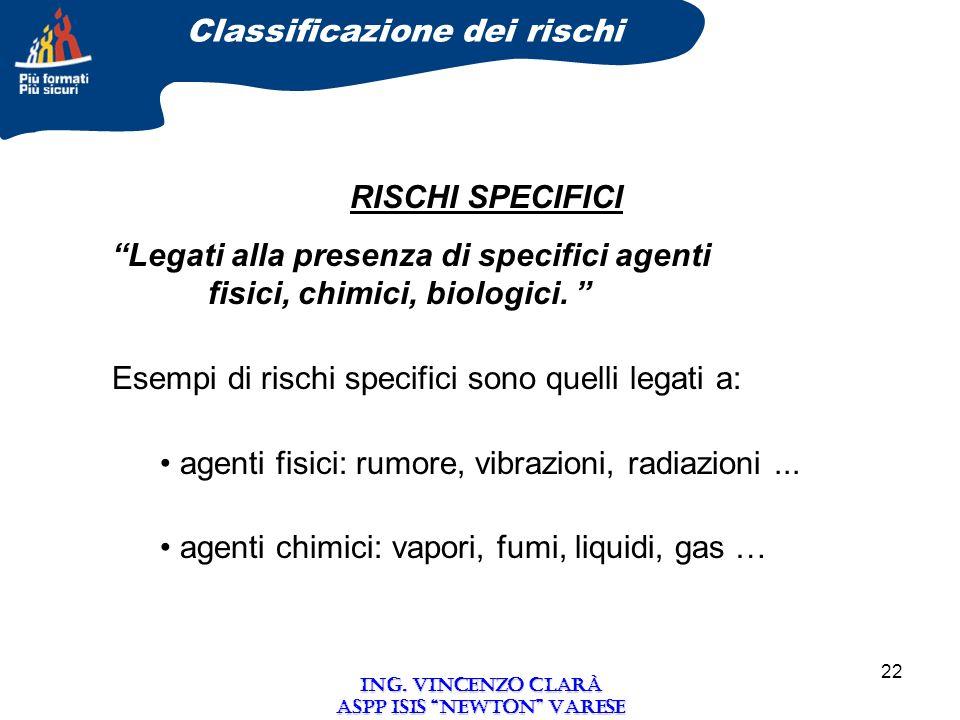 Ing. vincenzo clarà ASPP ISIS NEWTON VARESE 22 Classificazione dei rischi RISCHI SPECIFICI Legati alla presenza di specifici agenti fisici, chimici, b