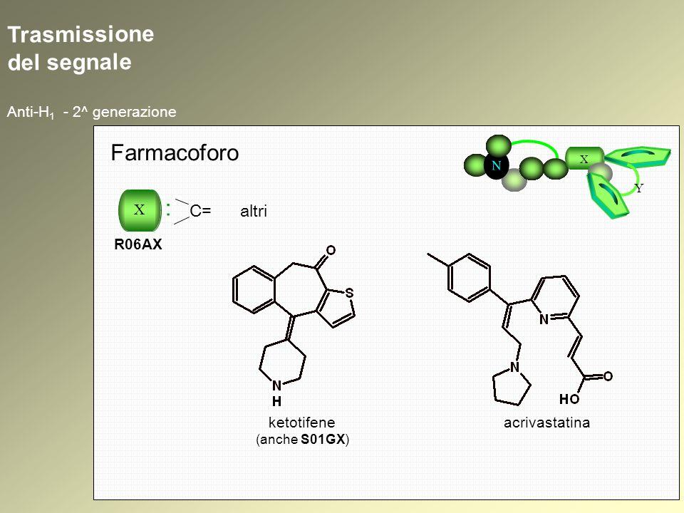 Trasmissione del segnale Anti-H 1 - 2^ generazione N X Y Farmacoforo X : R06AX C= altri ketotifene (anche S01GX) acrivastatina