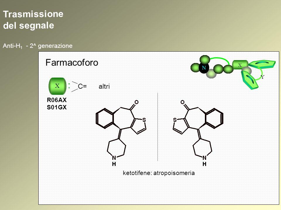 Trasmissione del segnale Anti-H 1 - 2^ generazione N X Y Farmacoforo X : R06AX S01GX C= altri ketotifene: atropoisomeria