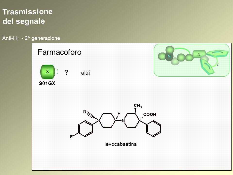 Trasmissione del segnale Anti-H 1 - 2^ generazione N X Y Farmacoforo X : S01GX ? altri levocabastina