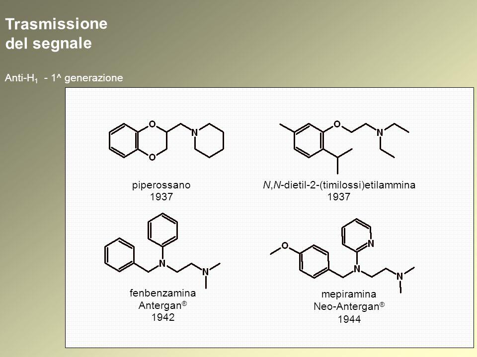 Trasmissione del segnale Anti-H 1 - 1^ generazione piperossano 1937 N,N-dietil-2-(timilossi)etilammina 1937 fenbenzamina Antergan ® 1942 mepiramina Ne