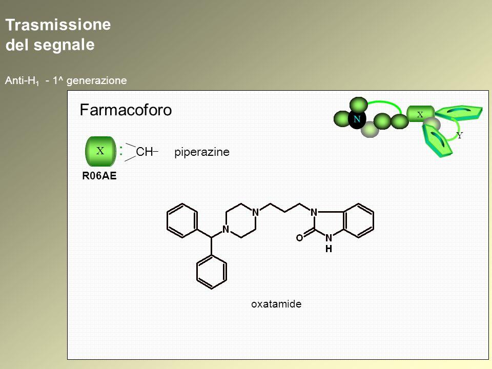Trasmissione del segnale Anti-H 1 - 1^ generazione N X Y Farmacoforo X : R06AE CH piperazine oxatamide