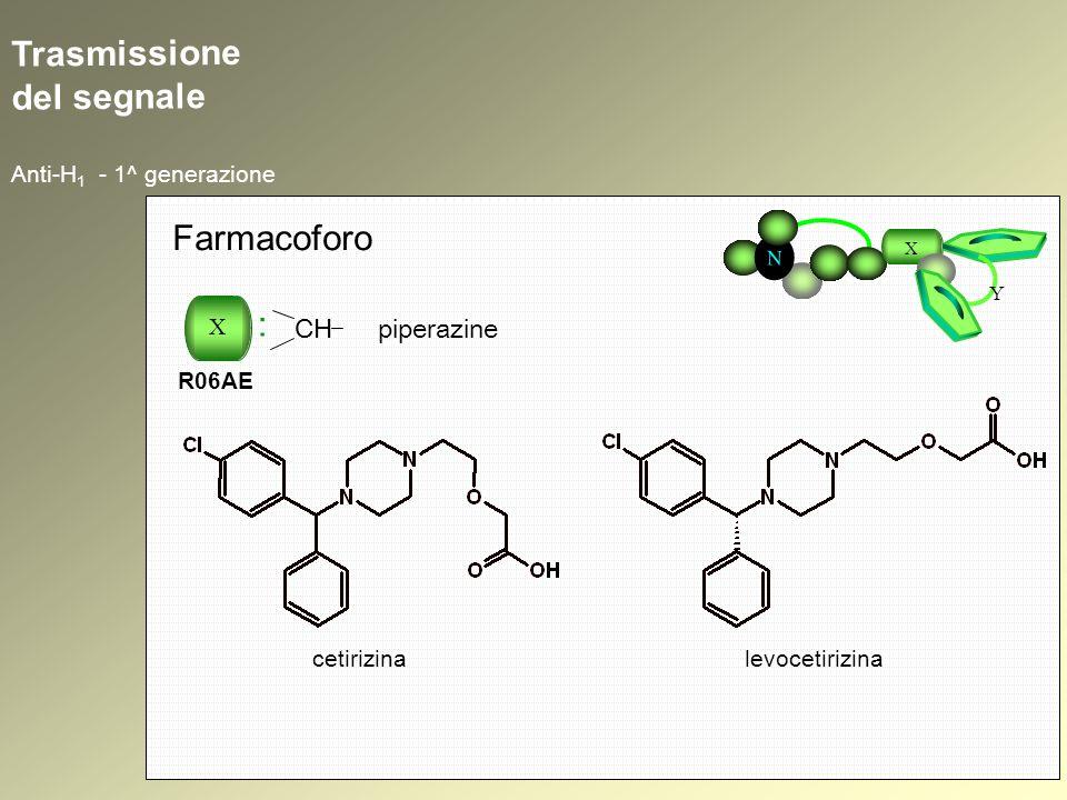Trasmissione del segnale Anti-H 1 - 1^ generazione N X Y Farmacoforo X : R06AE CH piperazine cetirizinalevocetirizina