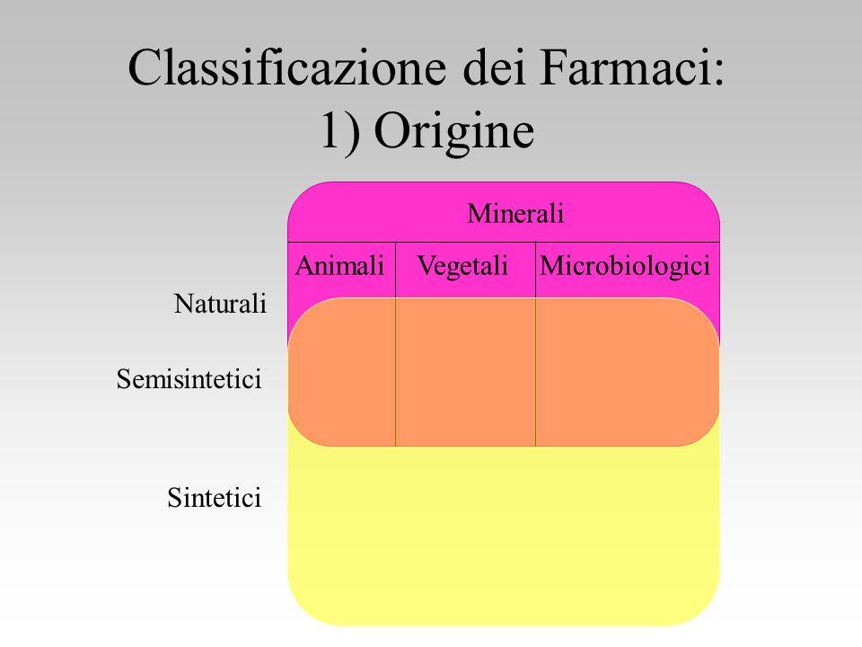 PRODOTTI NATURALI MATERIALE: Vegetale Animale Minerale MATERIALE: Vegetale Animale Minerale .