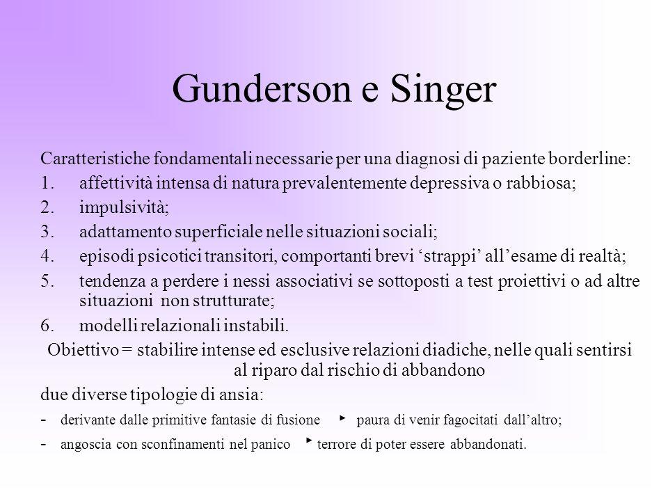 Gunderson e Singer Caratteristiche fondamentali necessarie per una diagnosi di paziente borderline: 1.affettività intensa di natura prevalentemente de