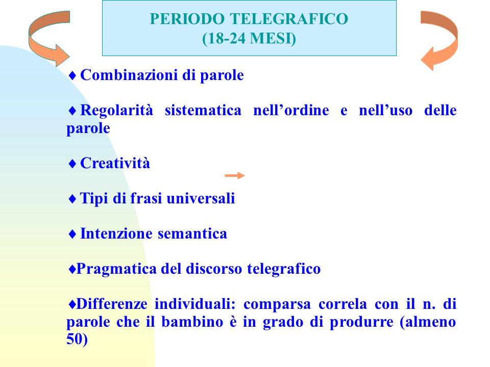 PERIODO TELEGRAFICO (18-24 MESI) Combinazioni di parole Regolarità sistematica nellordine e nelluso delle parole Creatività Tipi di frasi universali I