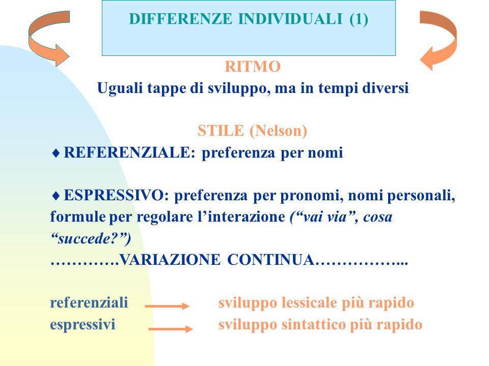 DIFFERENZE INDIVIDUALI (1) RITMO Uguali tappe di sviluppo, ma in tempi diversi STILE (Nelson) REFERENZIALE: preferenza per nomi ESPRESSIVO: preferenza