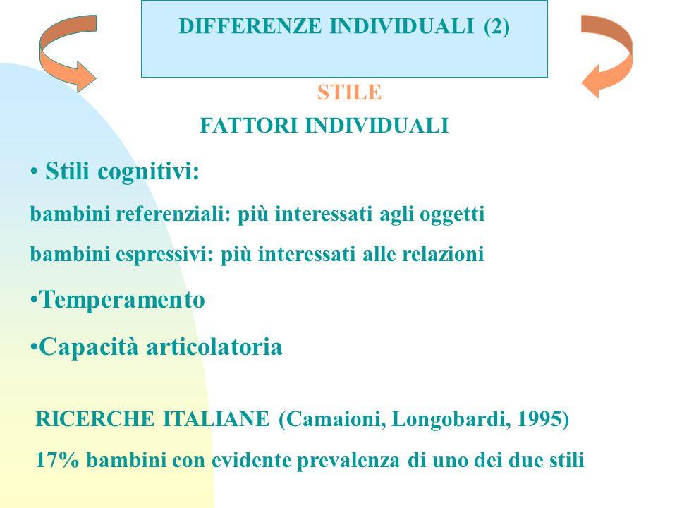 DIFFERENZE INDIVIDUALI (2) STILE FATTORI INDIVIDUALI Stili cognitivi: bambini referenziali: più interessati agli oggetti bambini espressivi: più inter