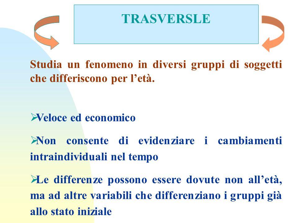 TRASVERSLE Studia un fenomeno in diversi gruppi di soggetti che differiscono per letà. Veloce ed economico Non consente di evidenziare i cambiamenti i