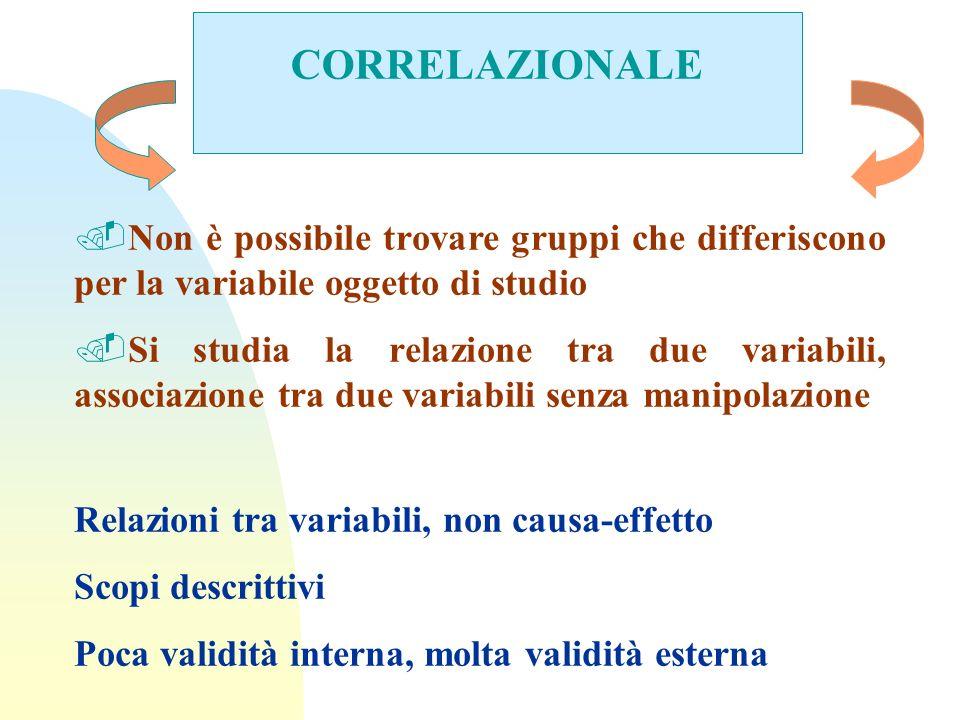 OSSERVAZIONE.Fenomeni che si verificano spontaneamente, la manipolazione delle variabili altererebbe le caratteristiche del fenomeno..Si propone di studiare le relazioni che esistono tra due o più variabili (non quelle che potrebbero esistere)..Non si controlla la variabile indipendente, si osserva..Scopi descrittivi: no relazioni causa ed effetto TIPO DI AMBIENTE: naturale ---------- artificiale TIPO DI STUDIO: non strutturato --------- strutturato