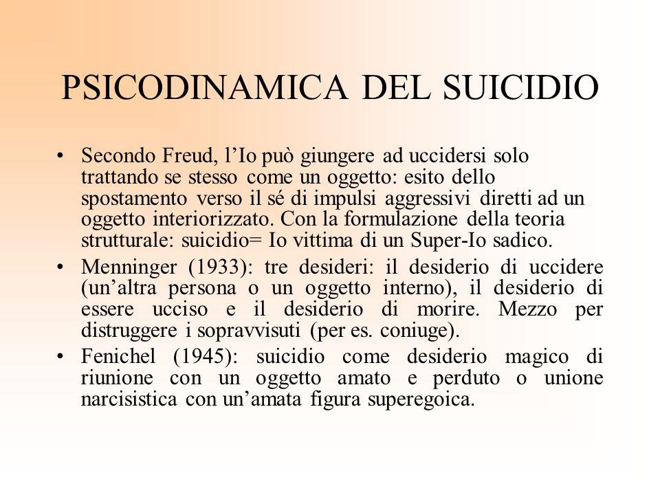 PSICODINAMICA DEL SUICIDIO Secondo Freud, lIo può giungere ad uccidersi solo trattando se stesso come un oggetto: esito dello spostamento verso il sé