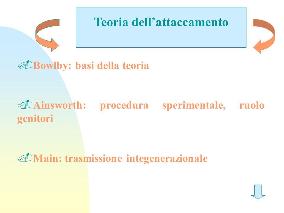 Teoria dellattaccamento.Bowlby: basi della teoria.Ainsworth: procedura sperimentale, ruolo genitori.Main: trasmissione integenerazionale
