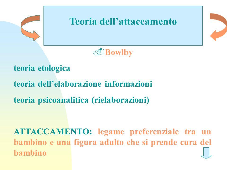 Teoria dellattaccamento.Bowlby teoria etologica teoria dellelaborazione informazioni teoria psicoanalitica (rielaborazioni) ATTACCAMENTO: legame prefe