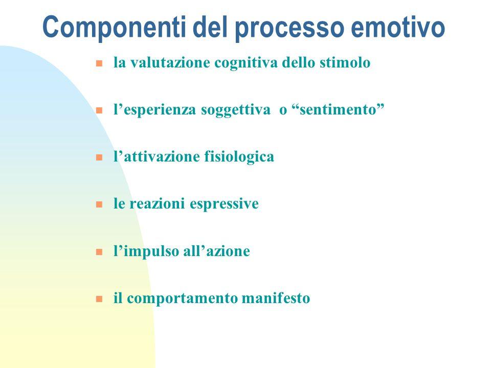 Componenti del processo emotivo n la valutazione cognitiva dello stimolo n lesperienza soggettiva o sentimento n lattivazione fisiologica n le reazioni espressive n limpulso allazione n il comportamento manifesto