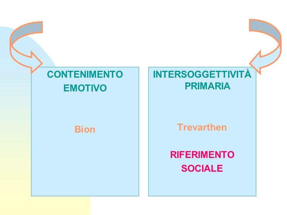 CONTENIMENTO EMOTIVO Bion INTERSOGGETTIVITÀ PRIMARIA Trevarthen RIFERIMENTO SOCIALE