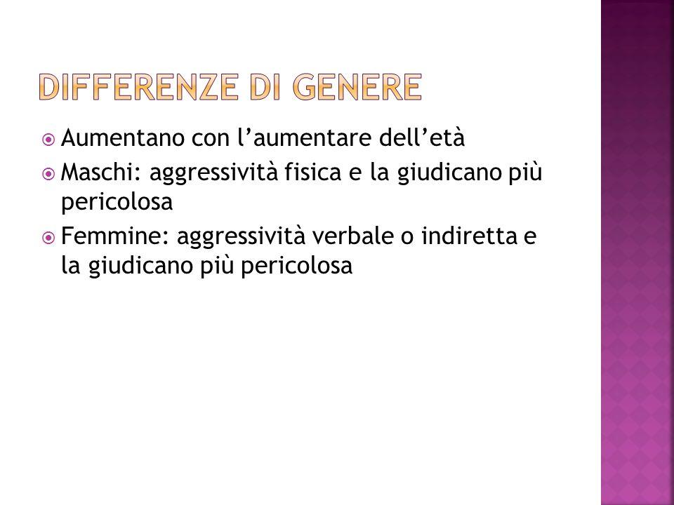 Aumentano con laumentare delletà Maschi: aggressività fisica e la giudicano più pericolosa Femmine: aggressività verbale o indiretta e la giudicano pi