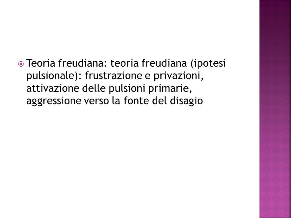 Teoria freudiana: teoria freudiana (ipotesi pulsionale): frustrazione e privazioni, attivazione delle pulsioni primarie, aggressione verso la fonte de