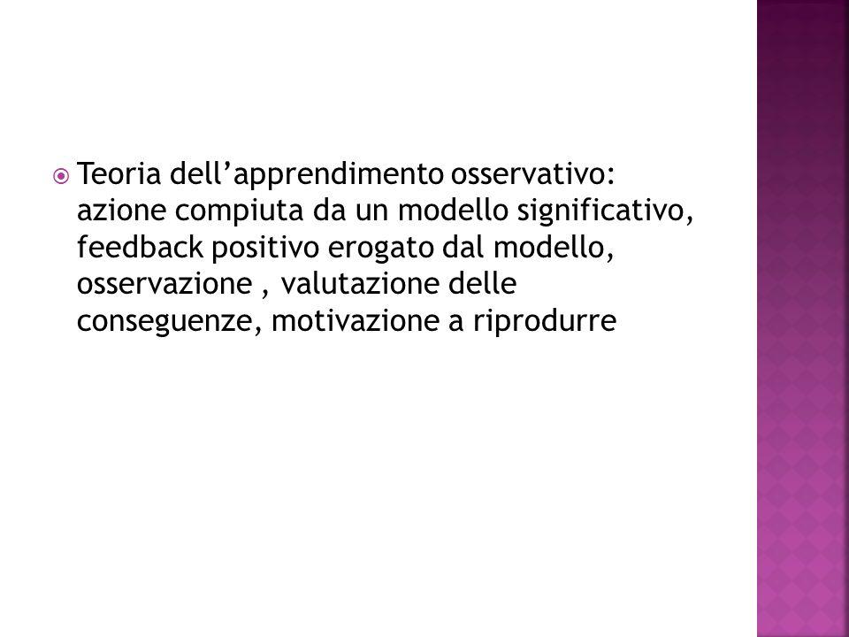 Teoria dellapprendimento osservativo: azione compiuta da un modello significativo, feedback positivo erogato dal modello, osservazione, valutazione de