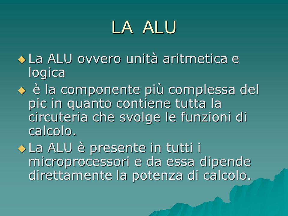 LA ALU La ALU ovvero unità aritmetica e logica La ALU ovvero unità aritmetica e logica è la componente più complessa del pic in quanto contiene tutta