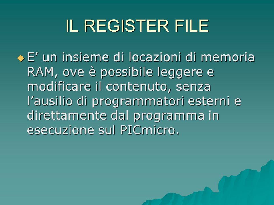 IL REGISTER FILE E un insieme di locazioni di memoria RAM, ove è possibile leggere e modificare il contenuto, senza lausilio di programmatori esterni