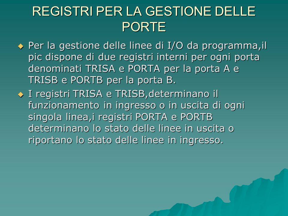 REGISTRI PER LA GESTIONE DELLE PORTE Per la gestione delle linee di I/O da programma,il pic dispone di due registri interni per ogni porta denominati