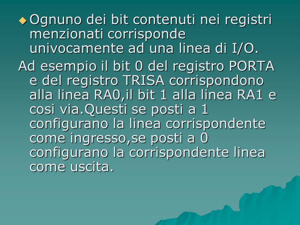 Ognuno dei bit contenuti nei registri menzionati corrisponde univocamente ad una linea di I/O. Ognuno dei bit contenuti nei registri menzionati corris
