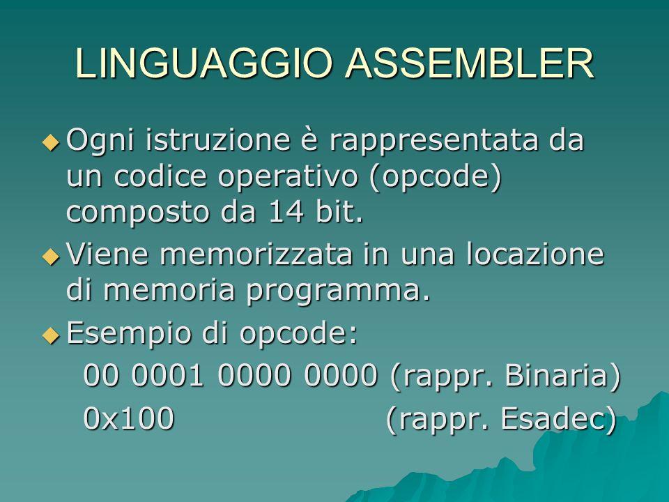 LINGUAGGIO ASSEMBLER Ogni istruzione è rappresentata da un codice operativo (opcode) composto da 14 bit. Ogni istruzione è rappresentata da un codice
