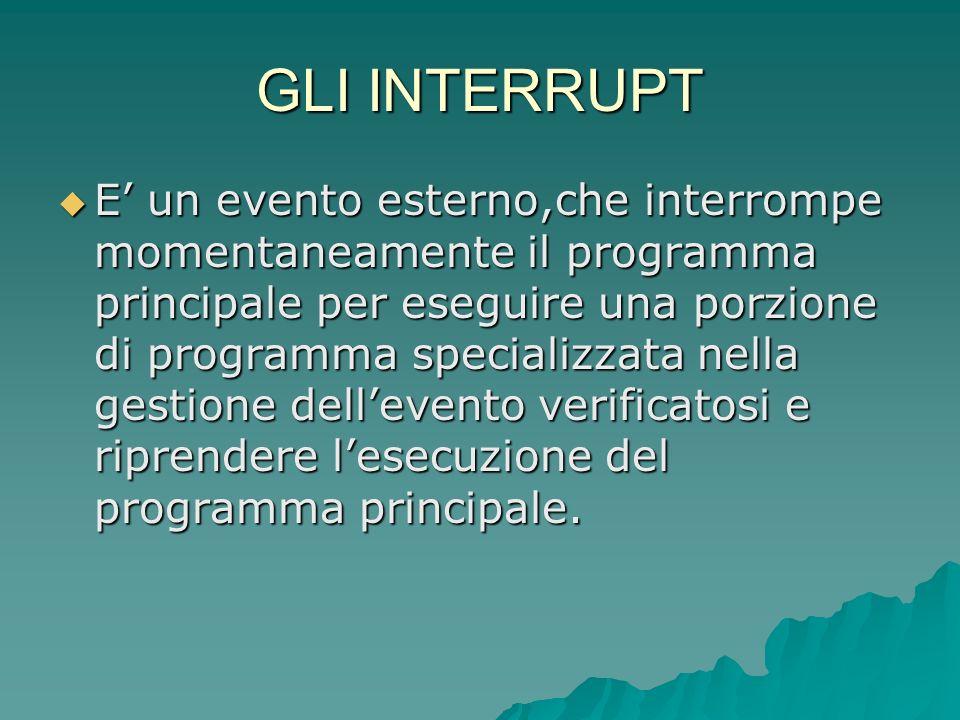 GLI INTERRUPT E un evento esterno,che interrompe momentaneamente il programma principale per eseguire una porzione di programma specializzata nella ge