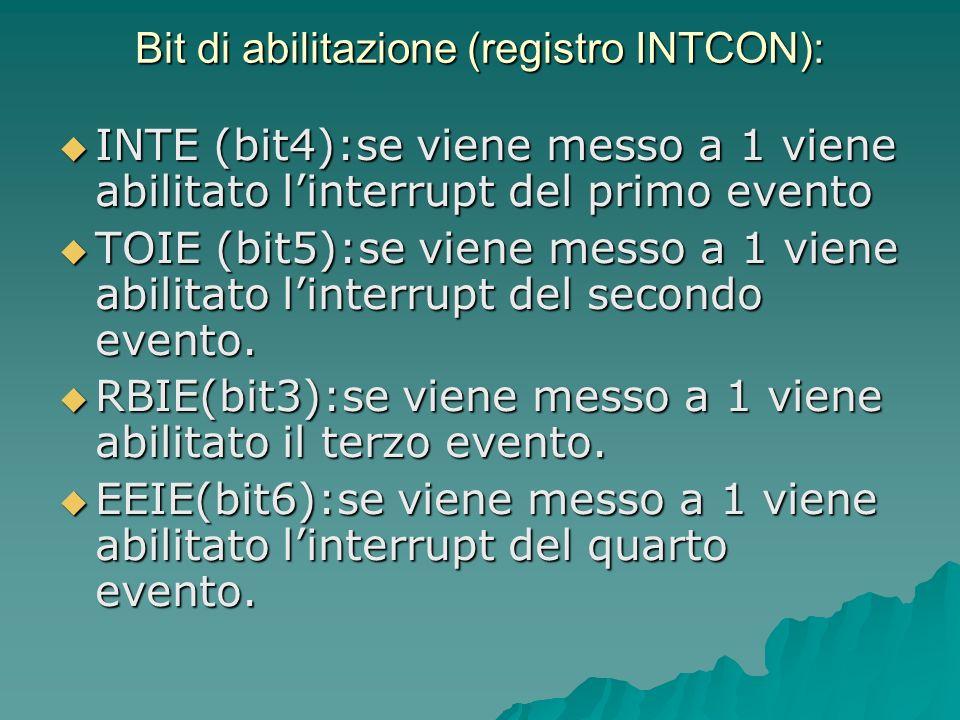 Bit di abilitazione (registro INTCON): INTE (bit4):se viene messo a 1 viene abilitato linterrupt del primo evento INTE (bit4):se viene messo a 1 viene