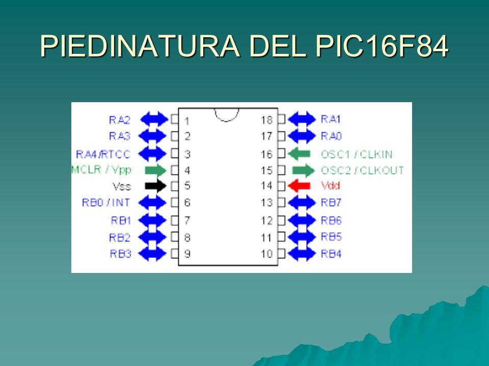 DESCRIZIONE DEI VARI BLOCCHI blocchi FOSC/4 e TOCK1:sorgenti di segnale per il contatore.