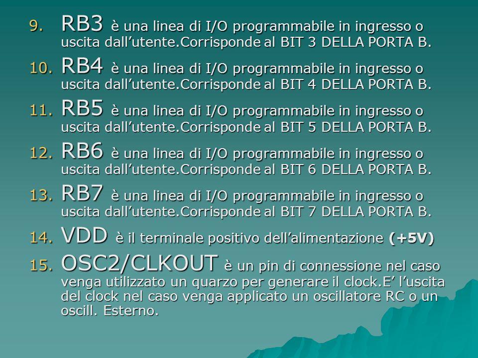 9. RB3 è una linea di I/O programmabile in ingresso o uscita dallutente.Corrisponde al BIT 3 DELLA PORTA B. 10. RB4 è una linea di I/O programmabile i