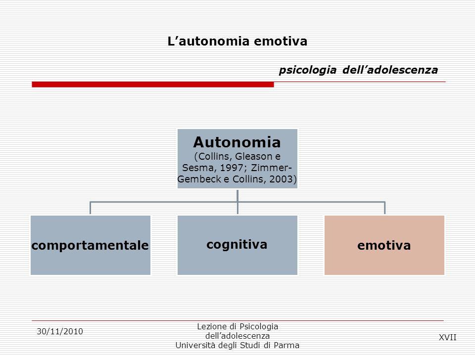 30/11/2010 Lezione di Psicologia delladolescenza Università degli Studi di Parma Lautonomia emotiva psicologia delladolescenza Autonomia (Collins, Gle