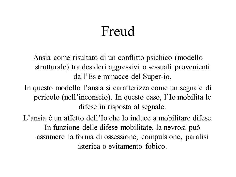 Freud Ansia come risultato di un conflitto psichico (modello strutturale) tra desideri aggressivi o sessuali provenienti dallEs e minacce del Super-io