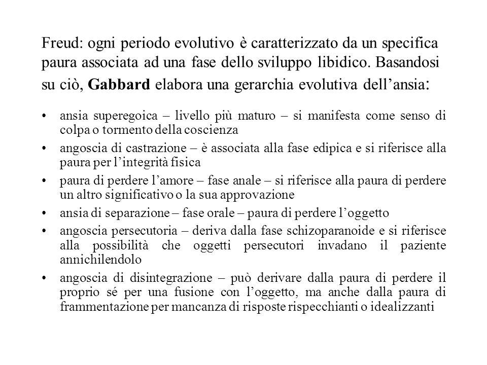 Freud: ogni periodo evolutivo è caratterizzato da un specifica paura associata ad una fase dello sviluppo libidico. Basandosi su ciò, Gabbard elabora