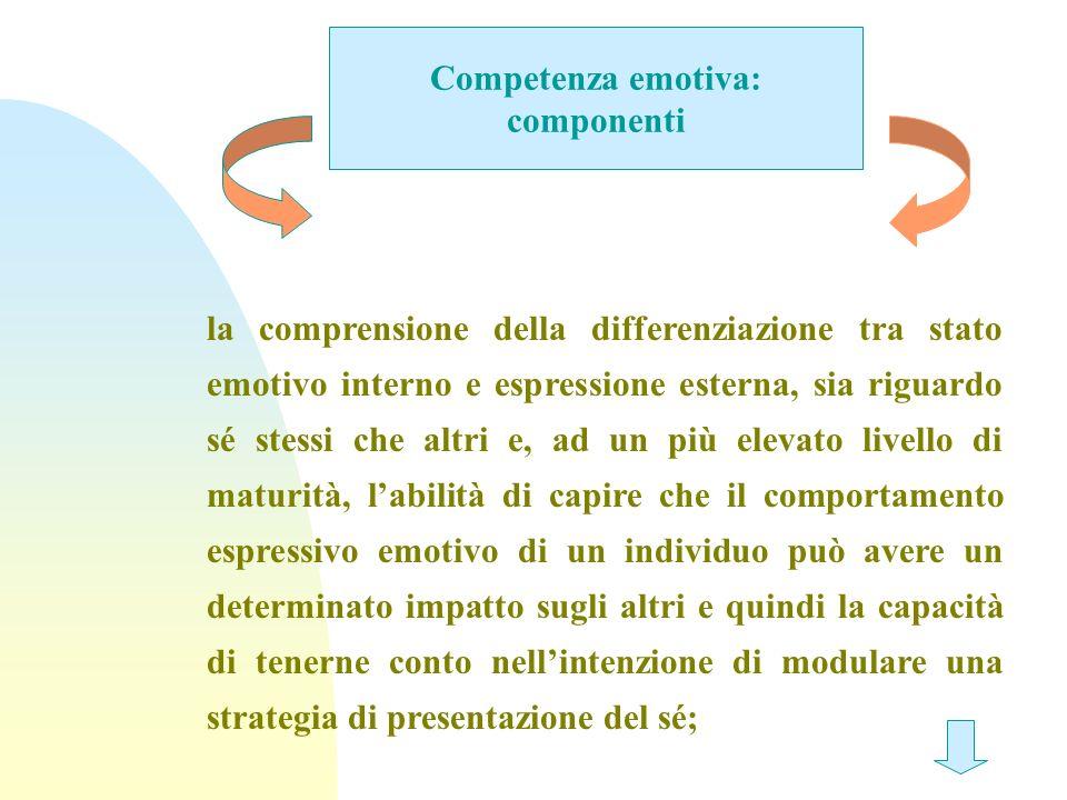 Competenza emotiva: componenti la comprensione della differenziazione tra stato emotivo interno e espressione esterna, sia riguardo sé stessi che altr