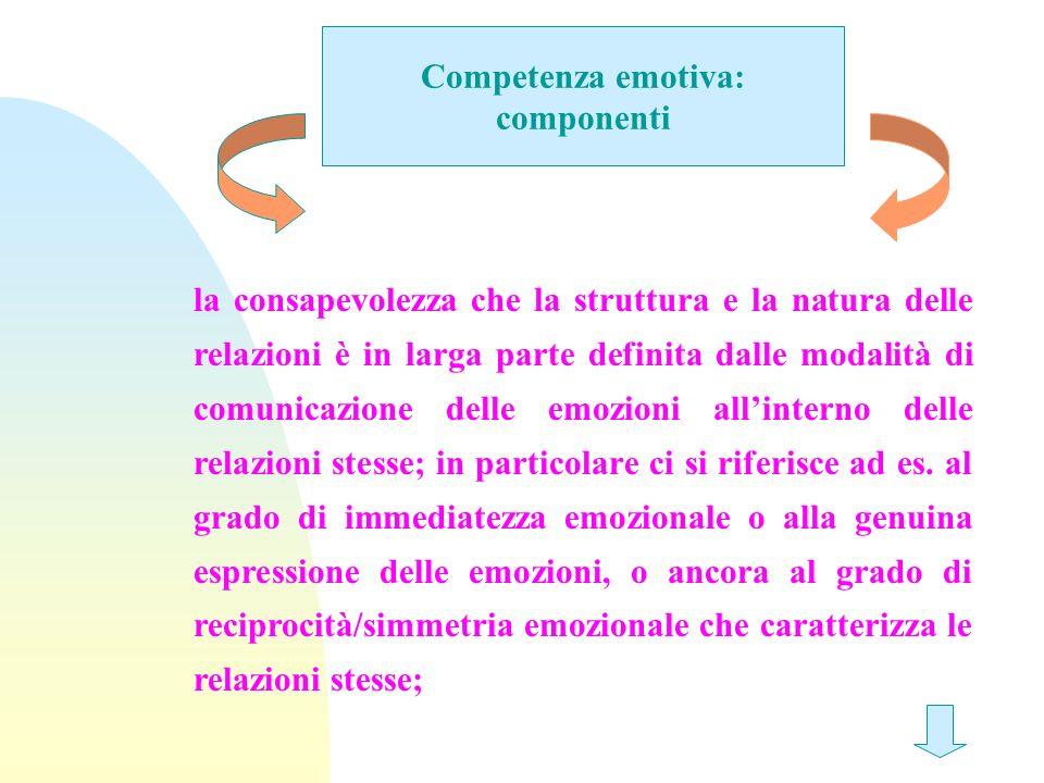 Competenza emotiva: componenti la consapevolezza che la struttura e la natura delle relazioni è in larga parte definita dalle modalità di comunicazion