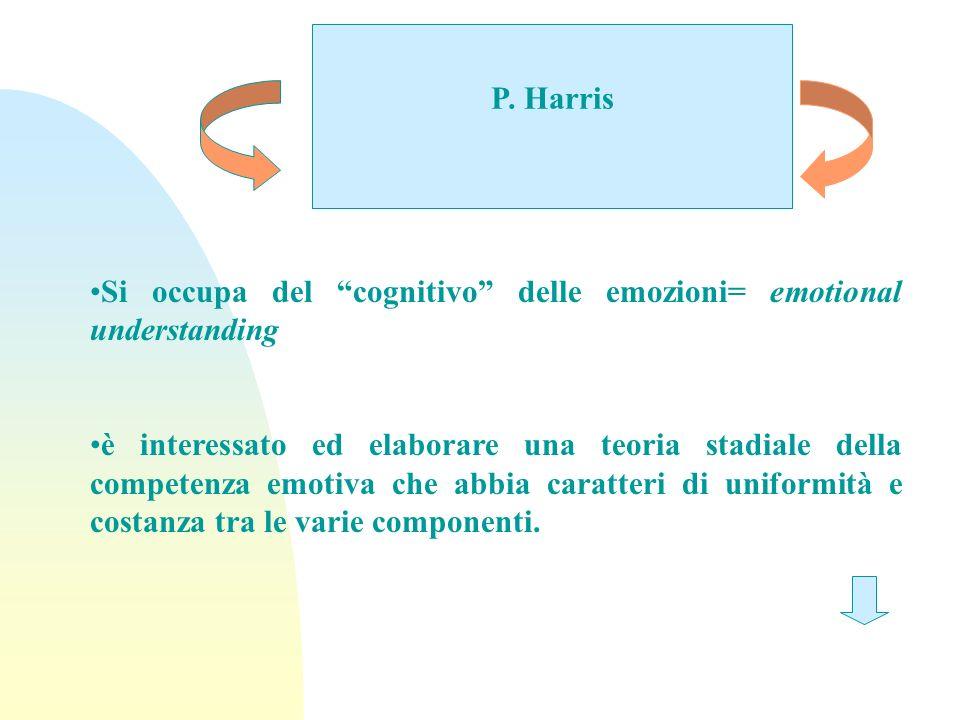P. Harris Si occupa del cognitivo delle emozioni= emotional understanding è interessato ed elaborare una teoria stadiale della competenza emotiva che