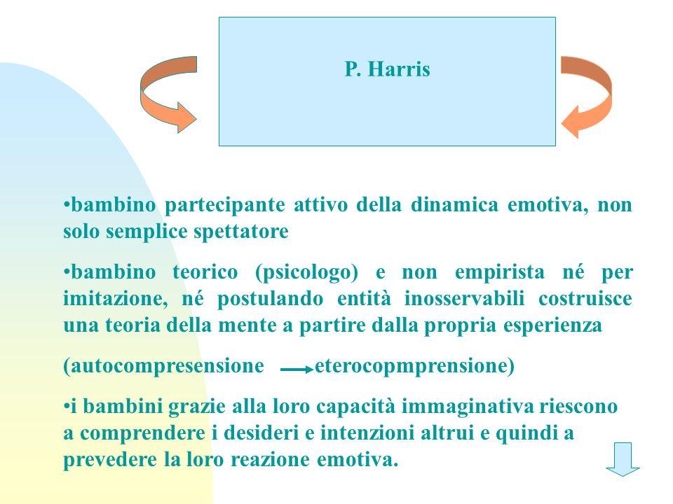 P. Harris bambino partecipante attivo della dinamica emotiva, non solo semplice spettatore bambino teorico (psicologo) e non empirista né per imitazio