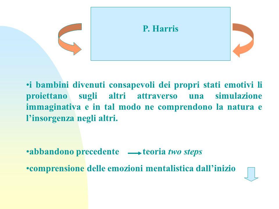 P. Harris i bambini divenuti consapevoli dei propri stati emotivi li proiettano sugli altri attraverso una simulazione immaginativa e in tal modo ne c