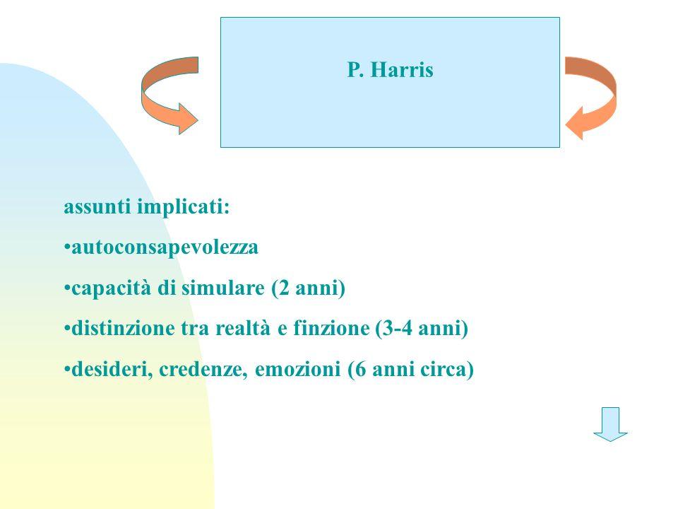 P. Harris assunti implicati: autoconsapevolezza capacità di simulare (2 anni) distinzione tra realtà e finzione (3-4 anni) desideri, credenze, emozion