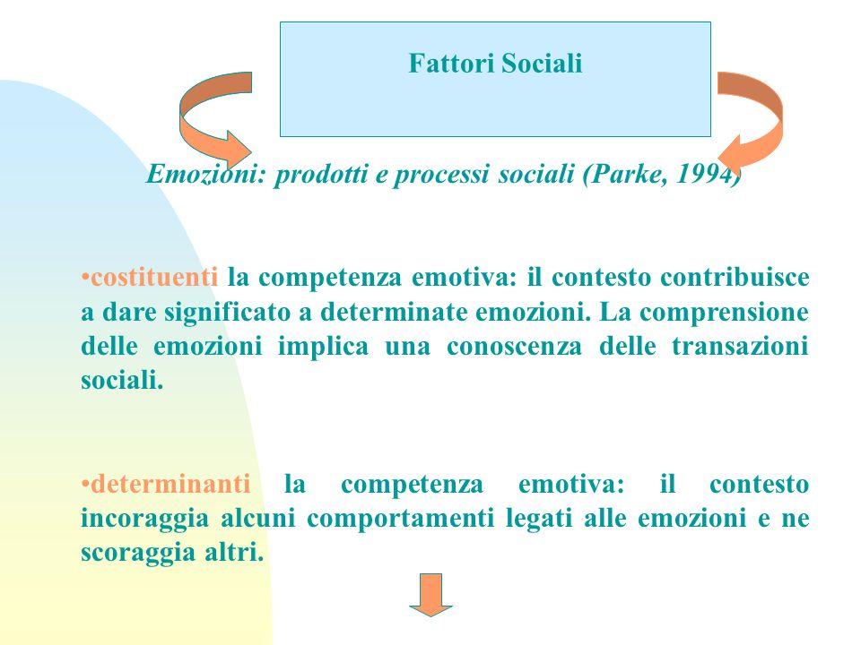 Fattori Sociali Emozioni: prodotti e processi sociali (Parke, 1994) costituenti la competenza emotiva: il contesto contribuisce a dare significato a d