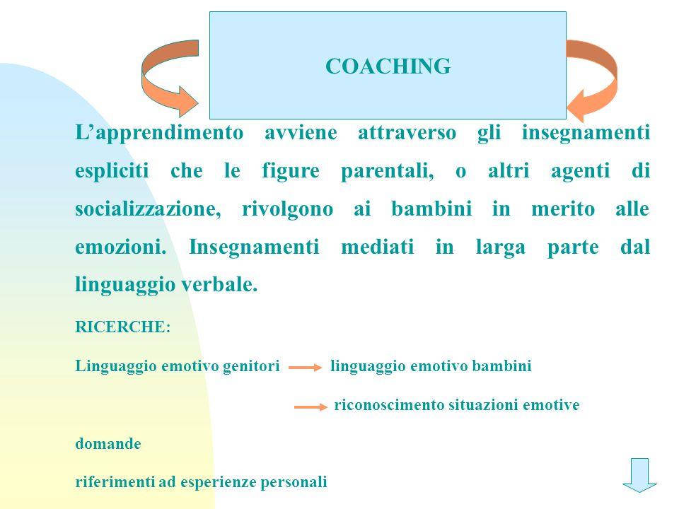 COACHING Lapprendimento avviene attraverso gli insegnamenti espliciti che le figure parentali, o altri agenti di socializzazione, rivolgono ai bambini