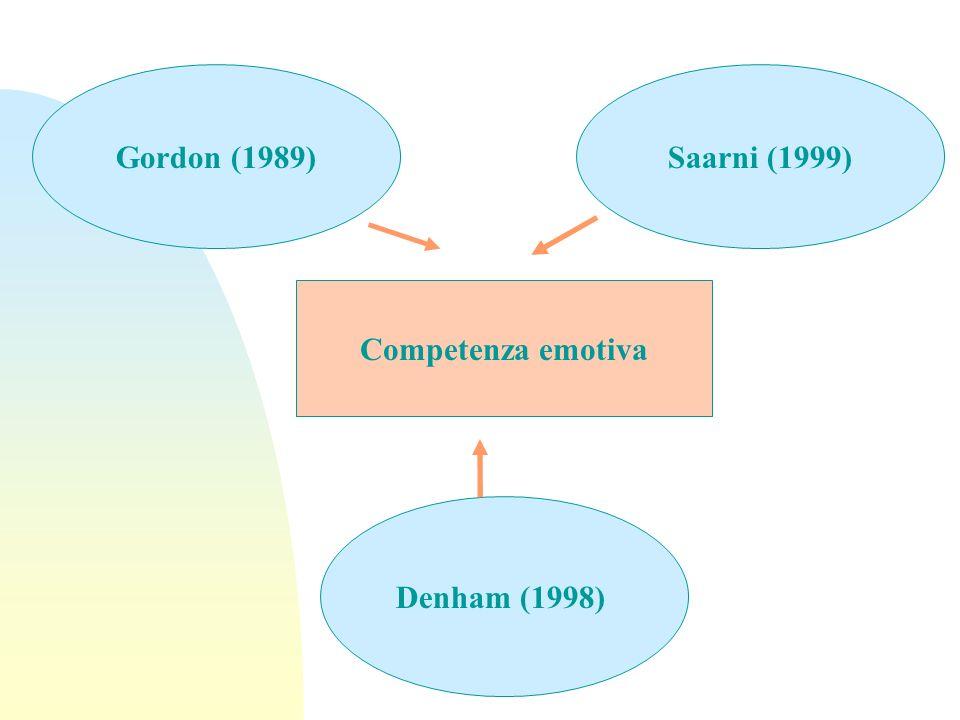 Gordon (1989) Competenza emotiva Saarni (1999) Denham (1998)