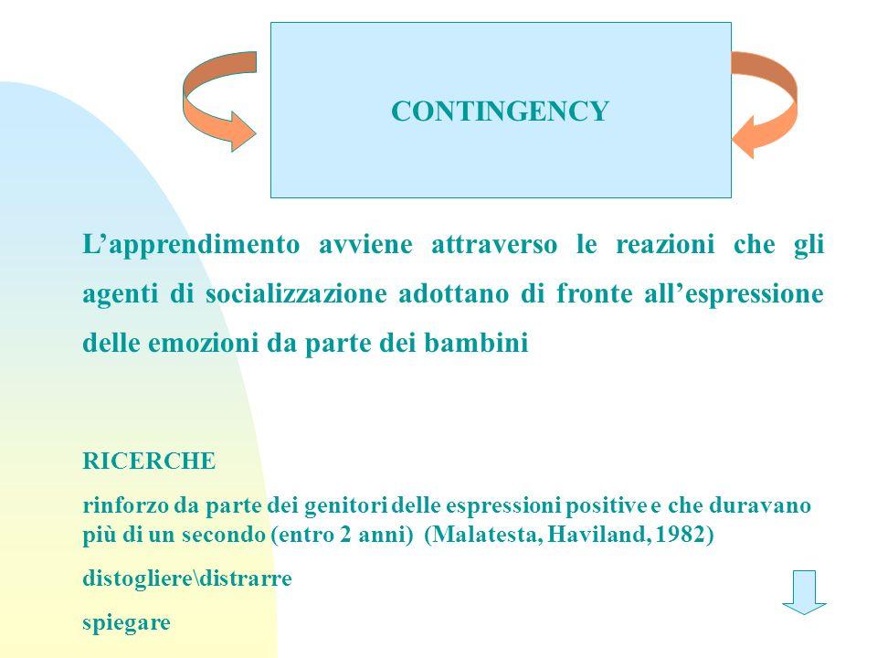 CONTINGENCY Lapprendimento avviene attraverso le reazioni che gli agenti di socializzazione adottano di fronte allespressione delle emozioni da parte