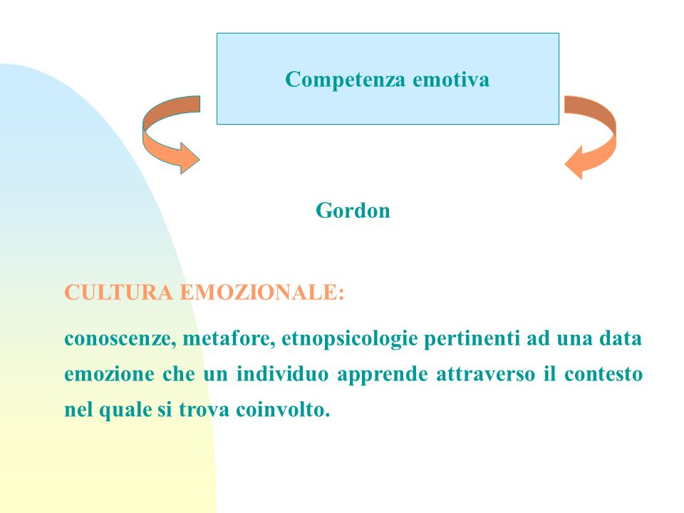 Competenza emotiva Gordon CULTURA EMOZIONALE: conoscenze, metafore, etnopsicologie pertinenti ad una data emozione che un individuo apprende attravers