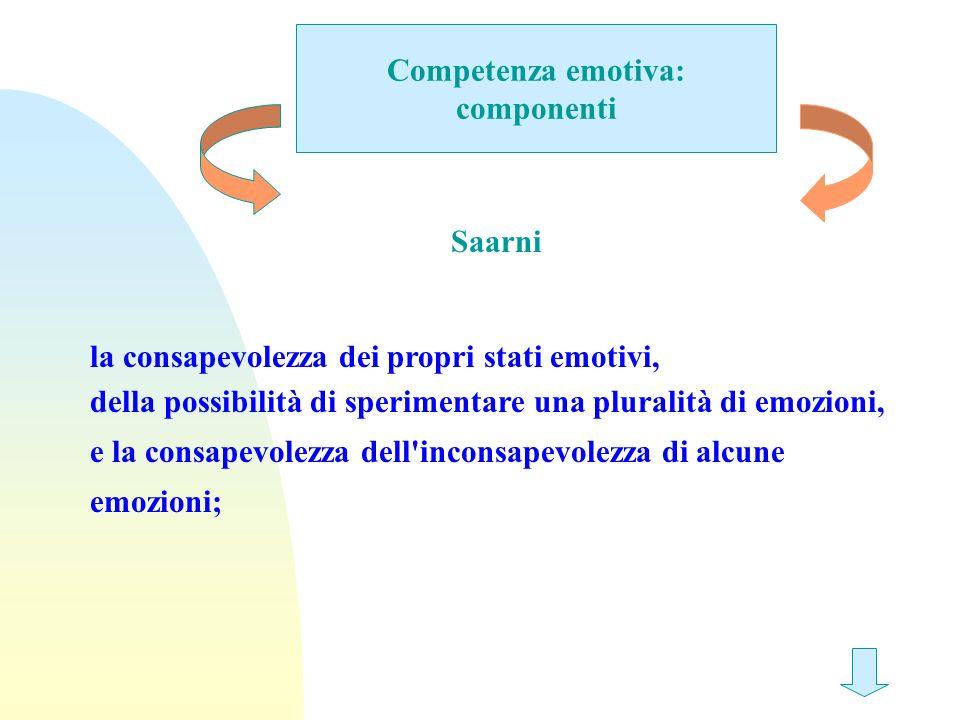 Competenza emotiva: componenti Saarni la consapevolezza dei propri stati emotivi, della possibilità di sperimentare una pluralità di emozioni, e la co