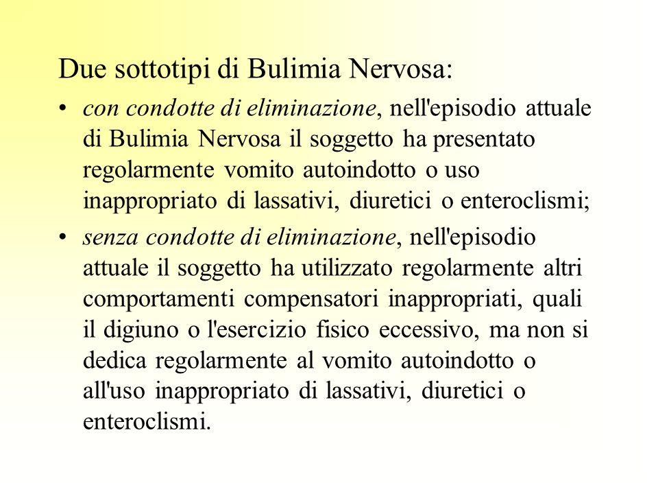 Due sottotipi di Bulimia Nervosa: con condotte di eliminazione, nell'episodio attuale di Bulimia Nervosa il soggetto ha presentato regolarmente vomito