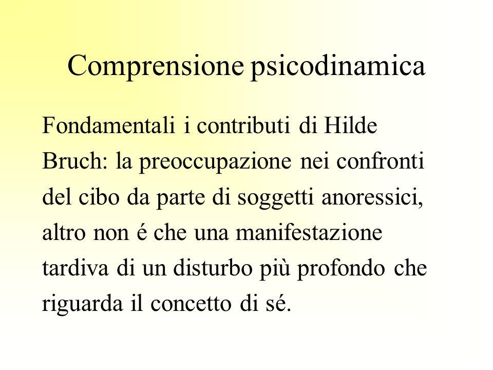 Comprensione psicodinamica Fondamentali i contributi di Hilde Bruch: la preoccupazione nei confronti del cibo da parte di soggetti anoressici, altro n